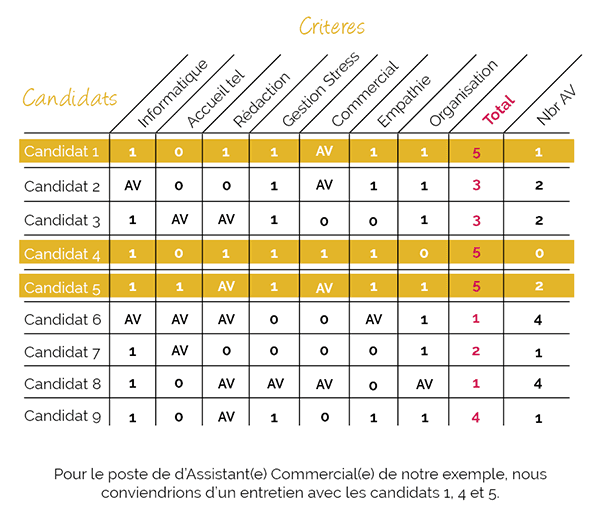 Article-Tableau-de-bord-compressor